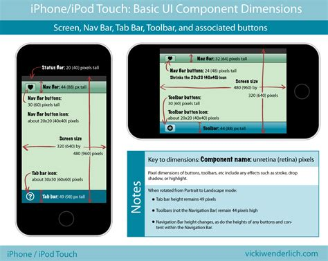 iphone layout size iphone ipad basic screen component dimensions updated