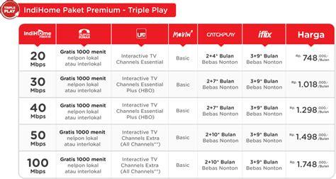 Paket Wifi Indihome paket dan tarif baru telkom speedy adanih