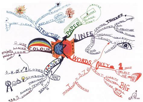 pattern notes and mind maps exam cramming doesn t help your brain retain crucial