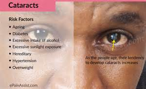 Cataracts types causes signs tests treatment surgery home remedies