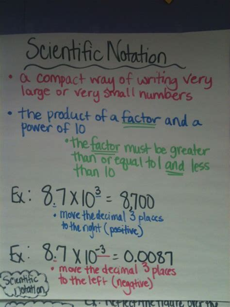 forward upward onward lessons from 48 mountains about discipline determination goals habits mindfulness character and confidence books here s an anchor chart on scientific notation pic only