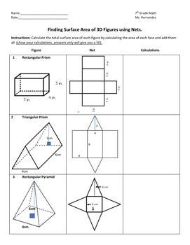 Surface Area Of Solids Using Nets Hit The Standards