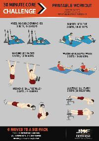 1000 ideas about v cut abs on lower abs abs
