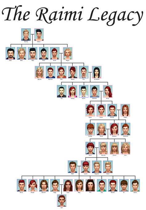 sims 3 pets challenges finally finished a legacy the sims forums
