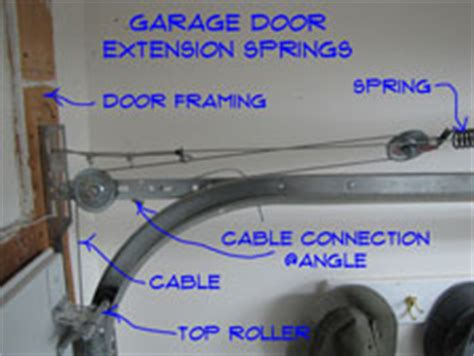 adjusting garage door track garage doors doors