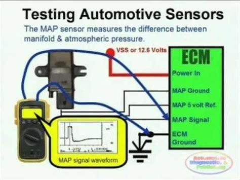 map sensor & wiring diagram | ford explorer 1998 / car