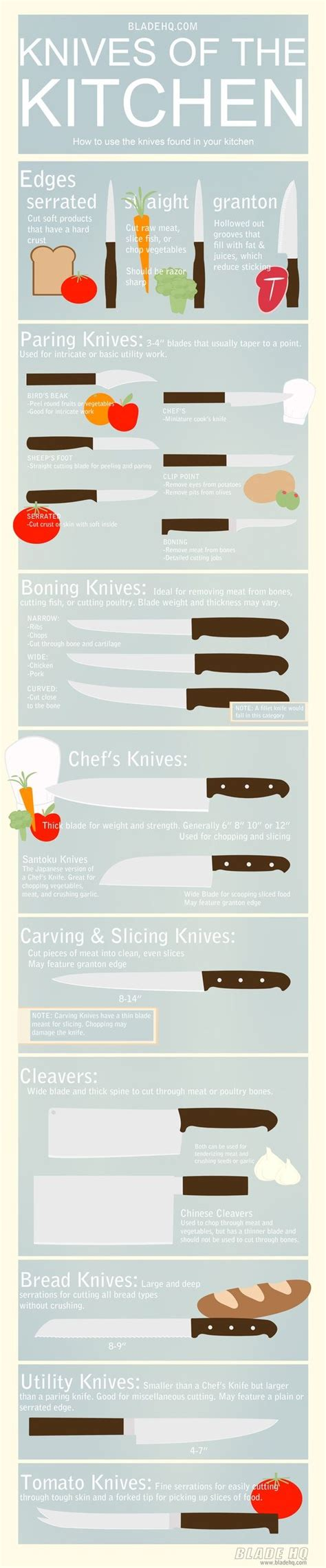 Guide To Kitchen Knives 17 Best Images About Chef Toyz On Shops
