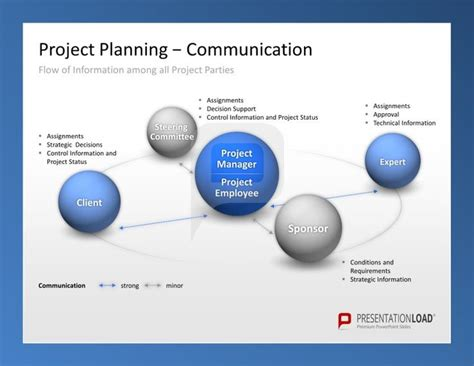 use project management powerpoint templates to plan the