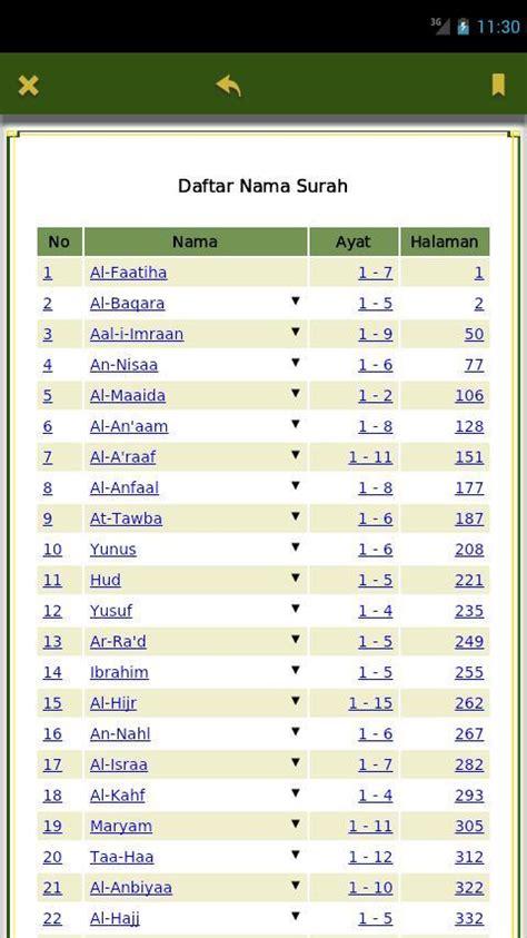 download mp3 alquran lengkap 114 surat download al quran dan terjemah indonesia ggetzee