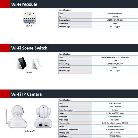 wireless wifi switches beyond zigbee zigbee home