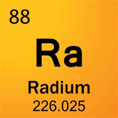 Ra Periodic Table by 88 Radium Element Cell Science Notes And Projects