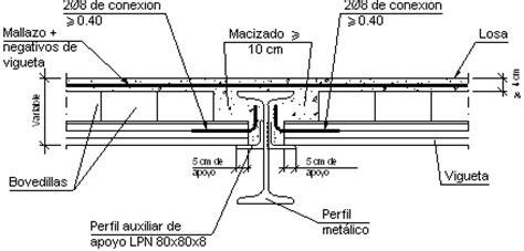 bücherregal höhe 80 cm viga luz 8 m 8x6 para pfc foros s 243 lo arquitectura