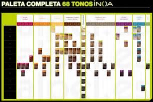 inoa color chart tinte loreal inoa
