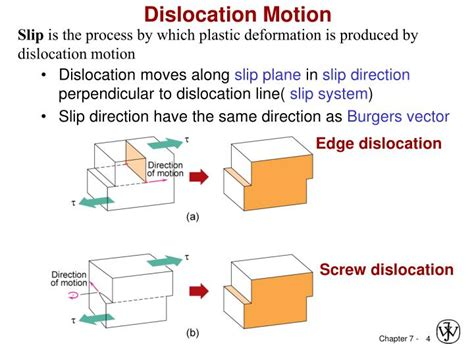 Dislocation Motion In Ceramics - ppt chapter 7 dislocations strengthening mechanisms