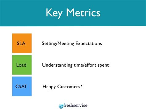 service desk sla metrics metrics that matter focusing on key metrics for an