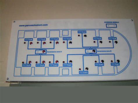ufficio per l impiego jesi riscaldamento elettrico con riscaldatori radianti