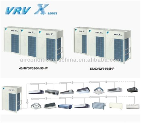 Unit Ac Daikin variabel volume refrigerant ac daikin vrv buy product