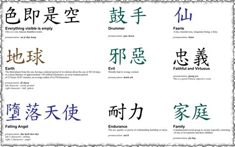 kanji tattoo sentences list of synonyms and antonyms of the word kanji phrases