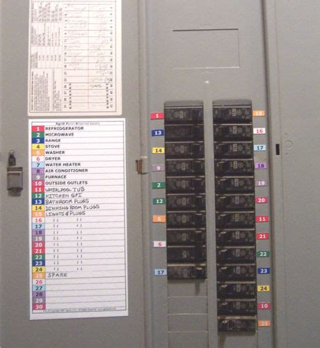 circuit panel label template circuit breaker panel directory labels 30 11 position