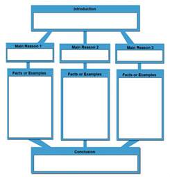 Essay Map Template by Lesson 2 Outlining A Psa Producing A Service
