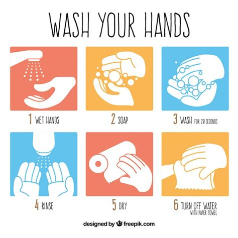 how to wash hand properly in step by step and propery steps for wash your vector premium