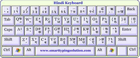 english to hindi typing software full version free download pin by rahul kumar on hindi pinterest school resources