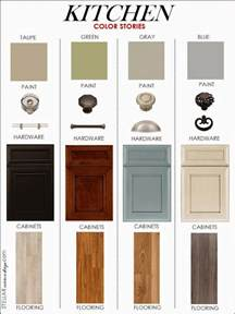 kitchen color palette kitchen cabinet color palettes ayanahouse