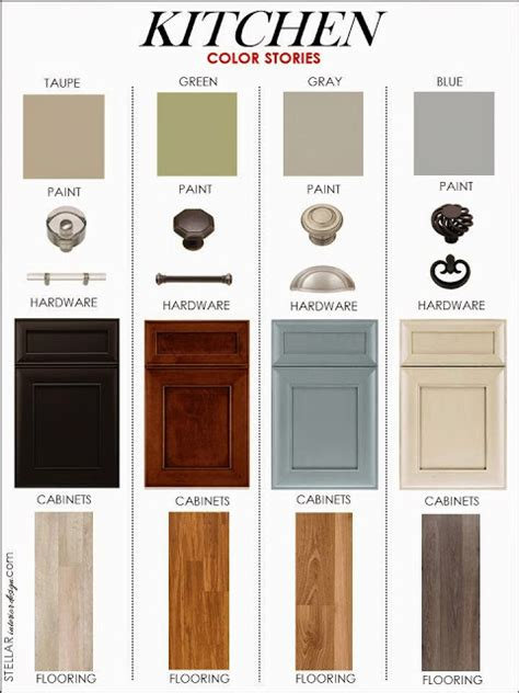 Kitchen Palette Ideas | kitchen cabinet color palettes ayanahouse