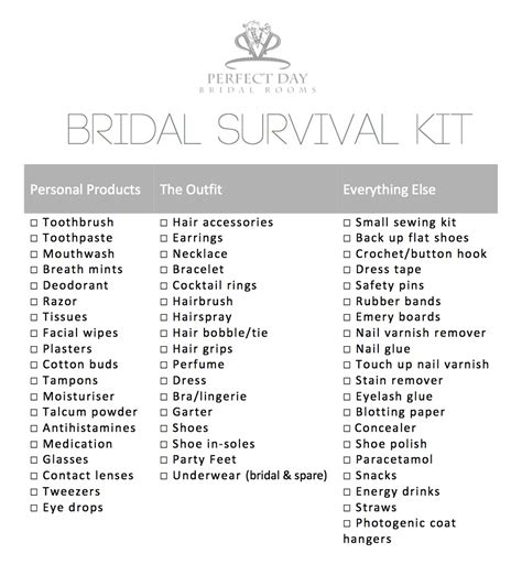 Wedding Emergency Checklist Kit by Bridal Survival Kit Day Bridal