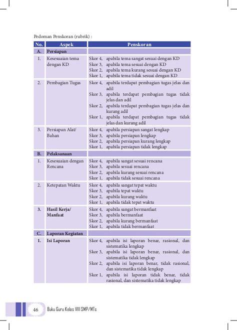 format laporan buku contoh laporan buku pkn laporan 7