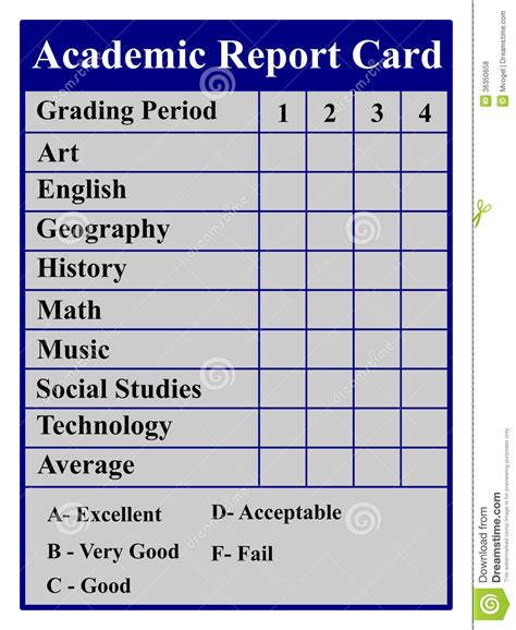 Report Card Pictures