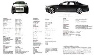Rolls Royce Specifications Rolls Royce Phantom Technical Specifications 2017