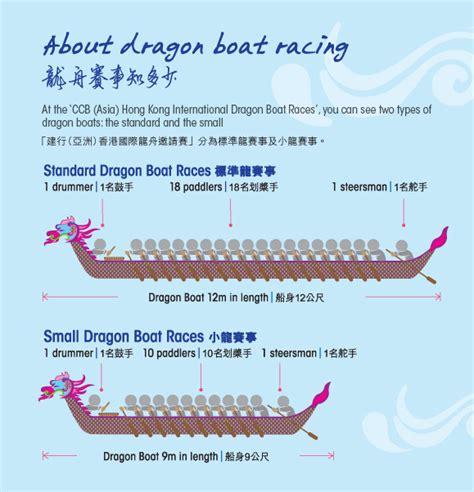 dragon boat names for teams 香港龍舟嘉年華 香港旅遊發展局