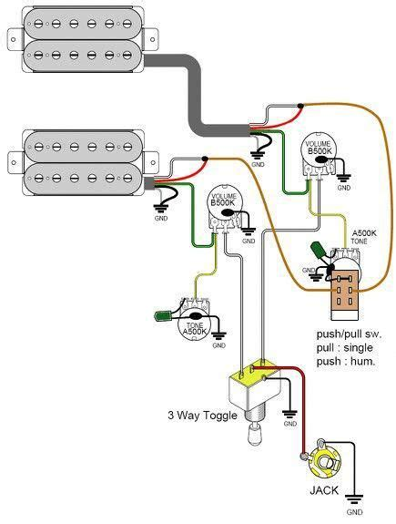 guitar hacks  guitarhacks guitar