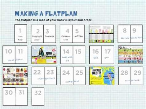magazine layout excel indesign book making part 1 flatplan youtube