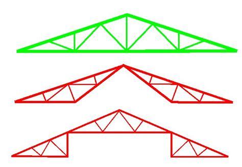garage truss design roof truss design types