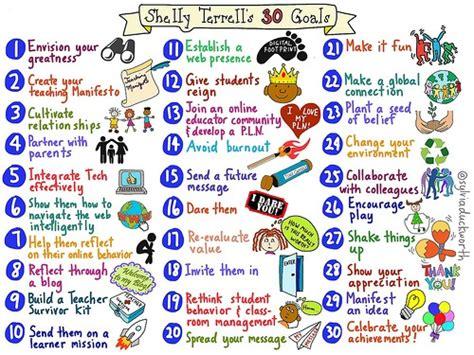 cadenas para jugar en facebook 30 goals challenge for educators 2016 e learning feeds