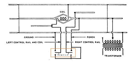 lionel uncoupler wiring diagram 31 wiring diagram images