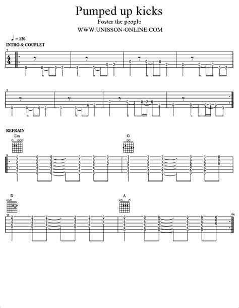 Pumped Up Kicks Bass Guitar Tutorial Download
