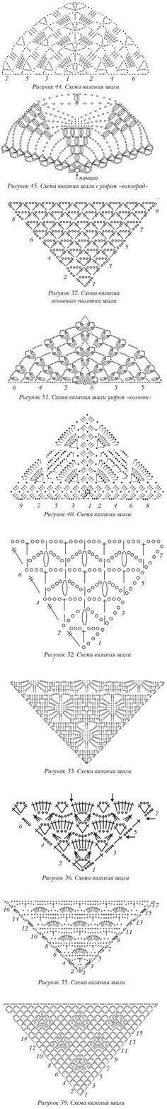 Pasmina Buble Zigzag chales a crochet en ruso ten crochet shawl charts foro gu 237 a para tejer bien v茆ci na sebe