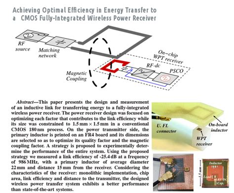 integrated circuits research paper ieee papers on 3d integrated circuits 28 images ieee xplore conference table of contents