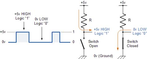 ttl pull up resistor value 7408 not working as expected page 2