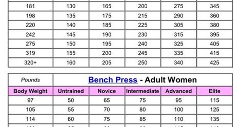 how to get your bench press up fast how to get your bench press up fast 28 images 4 moves