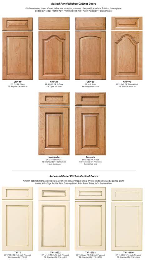Cabinet Doors Direct Doors