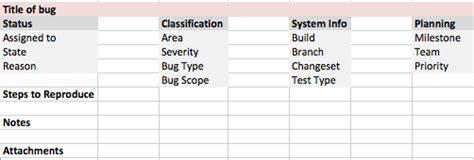 bug report template qtp tutorials questions bug report template