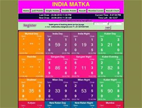 indian matka indian matka result free hd wallpapers