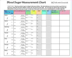 blood sugar chart template 8 printable blood sugar chart procedure template sle