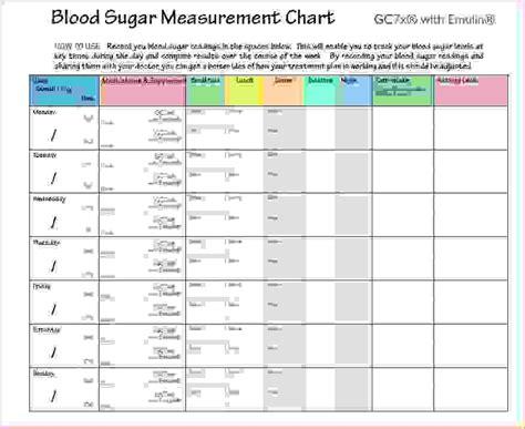printable diabetes quiz blood sugar levels chart template