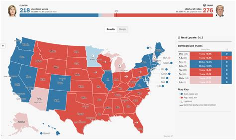 map of us electoral votes 2016 electoral map and presidential election results