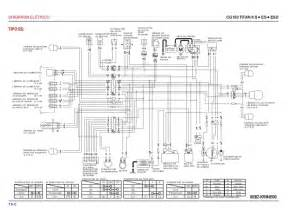 hisun 700 wiring diagram polaris 700 wiring diagram elsavadorla